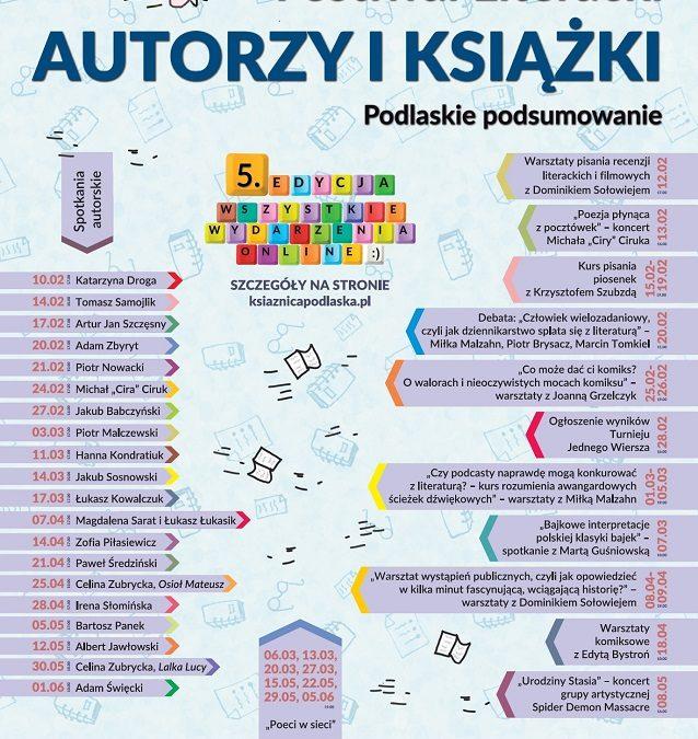 """V edycja Festiwalu Literackiego """"Autorzy i Książki. Podlaskie podsumowanie"""""""